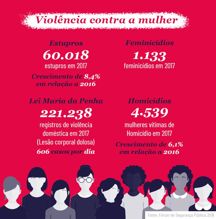 violencia-contra-a-mulher-1533830282514_v2_750x1